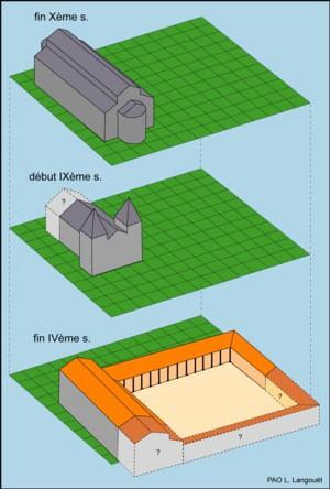 Le site des cathédrales à Alet et la succession des édifices